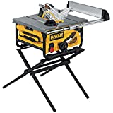 Which Saws to Cut Pallet Wood? Workshop and tools