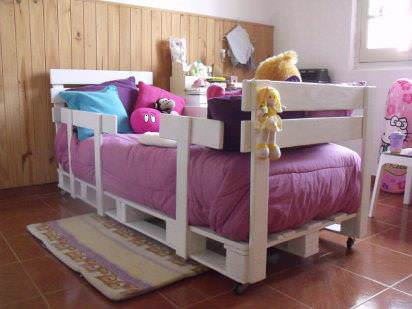 Toddler Pallet Bed From Repurposed Pallets
