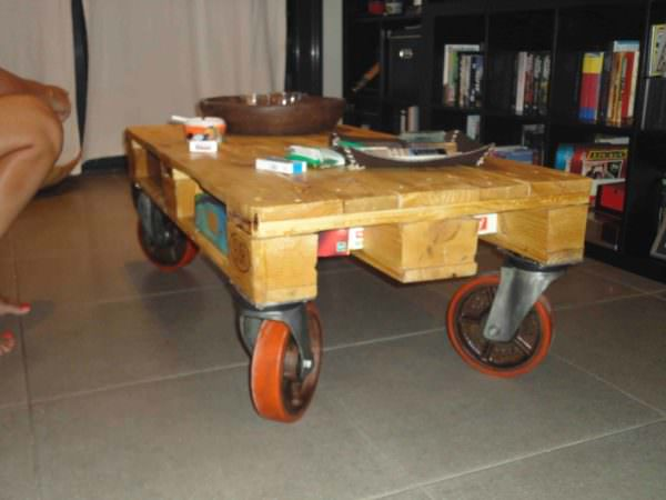 Industrial Living Room Pallet Coffee Table Pallet Coffee Tables