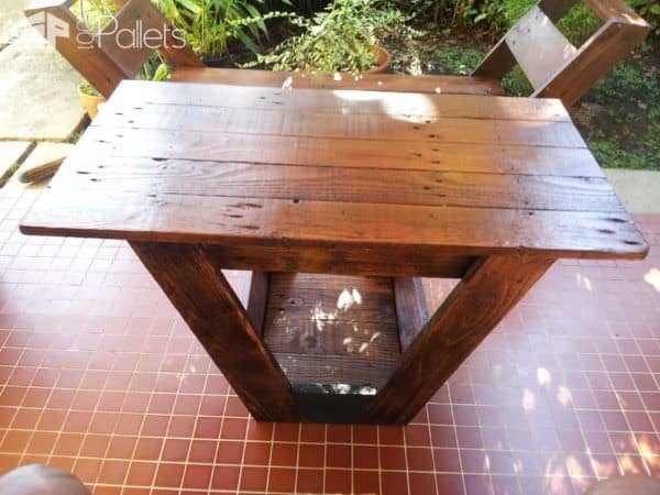 Pallets Chair & Bench Pallet Benches, Pallet Chairs & Pallet Stools