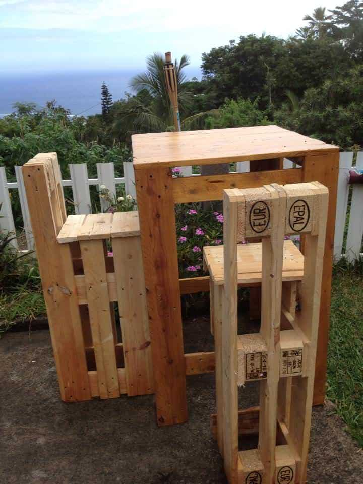 pallet table pallet bar stools 1001 pallets. Black Bedroom Furniture Sets. Home Design Ideas