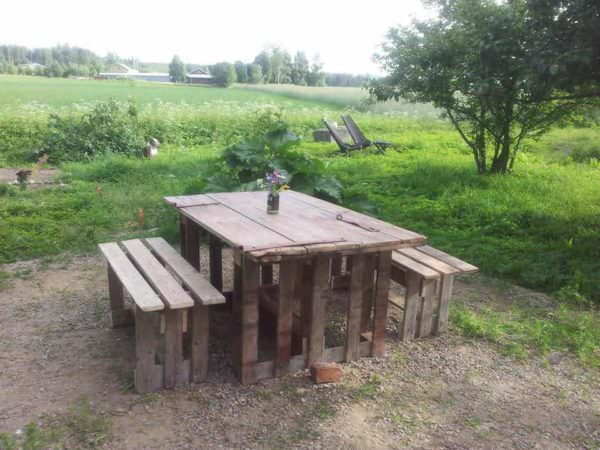 Garden Table & Benches From Repurposed Pallets Lounges & Garden SetsPallet Desks & Pallet Tables
