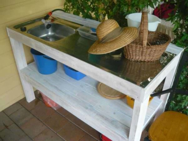 Indoor/Outdoor Pallets Kitchen Sink Pallet Desks & Pallet Tables