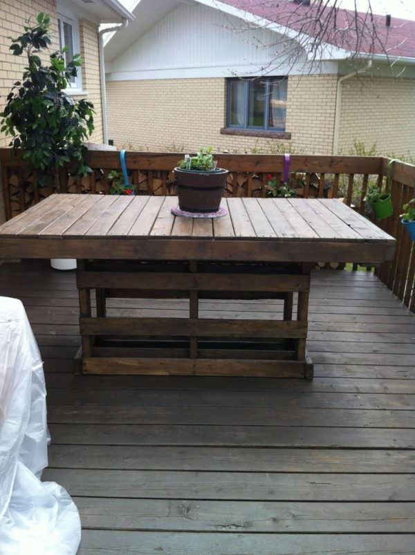 Patio Pallet Table Pallet Desks & Pallet Tables
