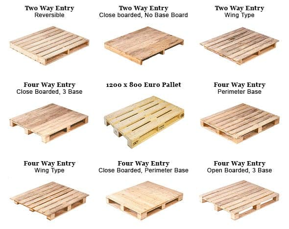 Pallet dimensions international standard sizes dimensions - Dimensions d une palette europe ...