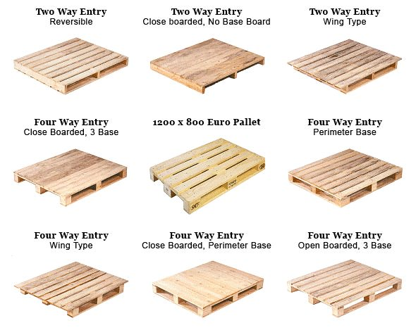 Pallet Types Pallet Size in  with Pallets