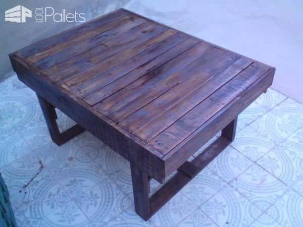 Coffee Table Made From Discarded Pallets Pallet Coffee Tables