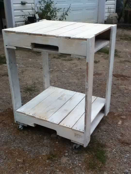 Pallet Microwave Cart Pallet Desks & Pallet Tables