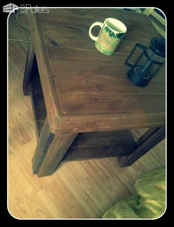 Recycled Pallet Table Pallet Desks & Pallet Tables