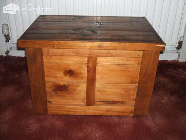Pallet Sewing Box Pallet Boxes & Pallet Chests