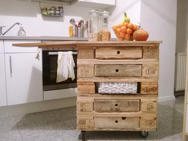 Pallet Kitchen Island Pallet Desks & Pallet Tables