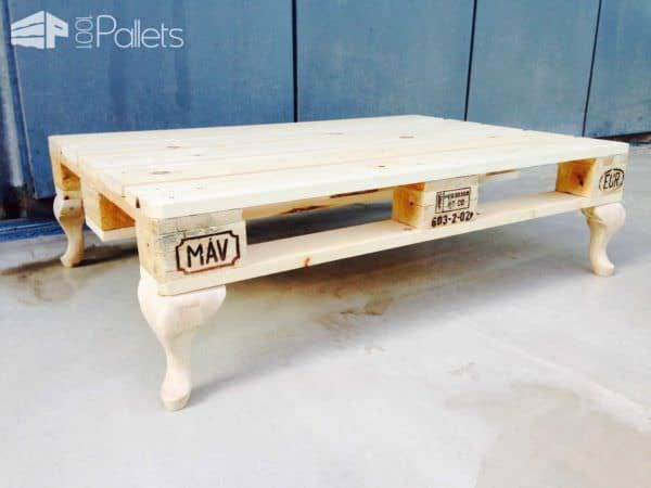 Coffee Table Pallet Coffee Tables