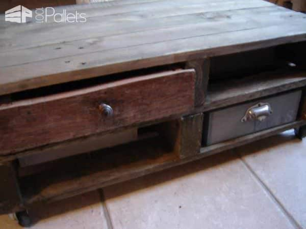Table basse en palette pallet coffee table 1001 pallets for Table basse palette