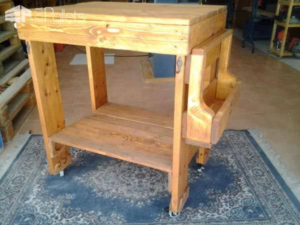 Pallet Kitchen Trolley Pallet Desks & Pallet Tables