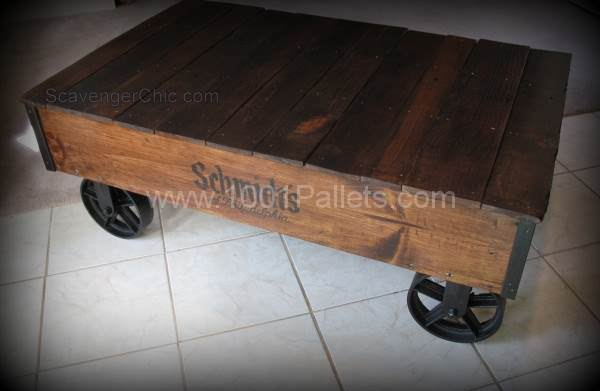 Pallet Wood Coffee Table Pallet Coffee Tables