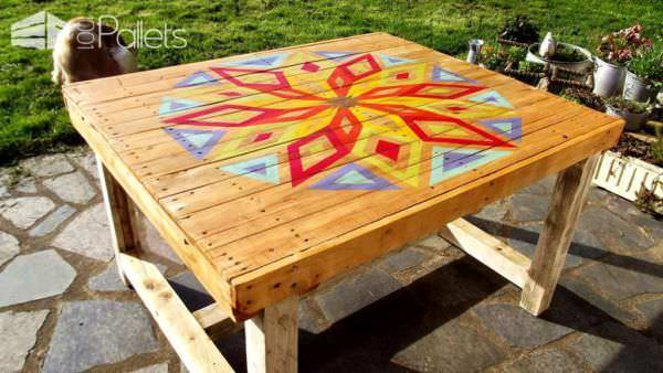 Garden Table Pallet Desks & Pallet Tables