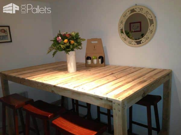 Table Haute Mange Debout Kitchen High Pallet Table