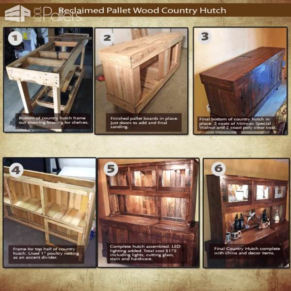 bc_pallet_country-hutch_Nov2014