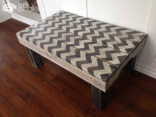 Chevron Painted Coffee Table Made From Repurposed Pallets Pallet Coffee Tables