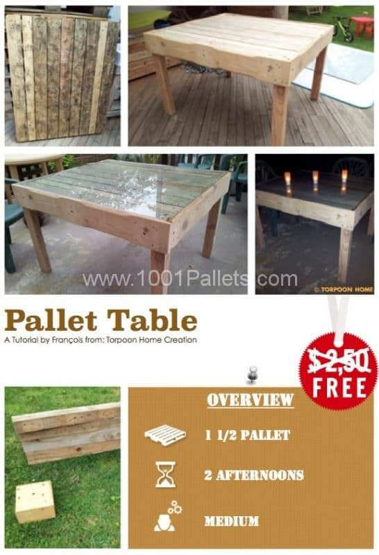 Diy Tutorial: Pallet Table Step-by-step Printable Pallet PDF Tutorials