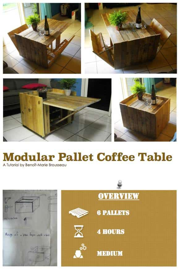 Diy Tutorial: Modular Pallet Coffee Table Step-by-step Printable Pallet PDF Tutorials