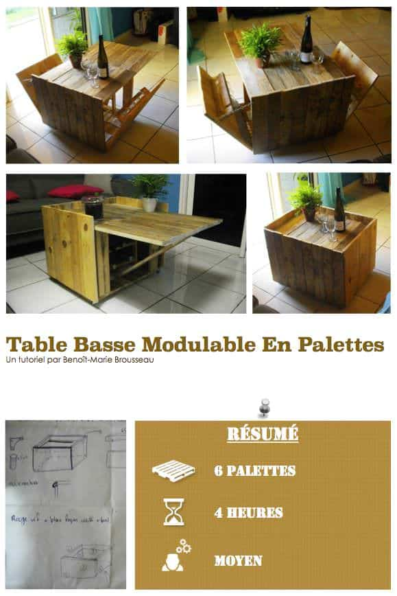 Tutoriel table basse modulable en palettes recycl es pdf - Faire table basse en palette ...