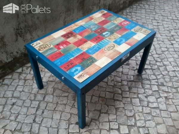 Industrial Style Coffee Table Pallet Coffee Tables