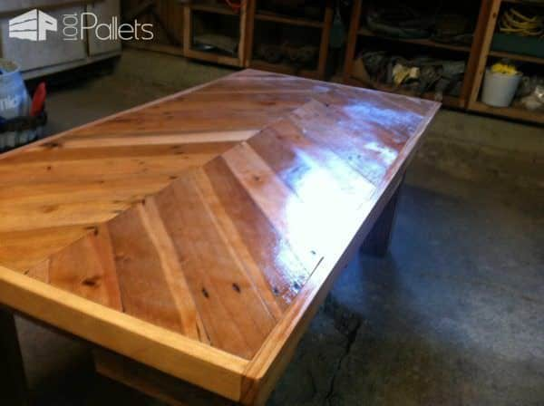 Palet Chevron Coffee Table Pallet Coffee Tables
