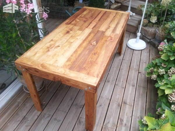 Table à Manger En Bois De Palettes / Reclaimed Pallets Wood Dining Table Pallet Desks & Pallet Tables