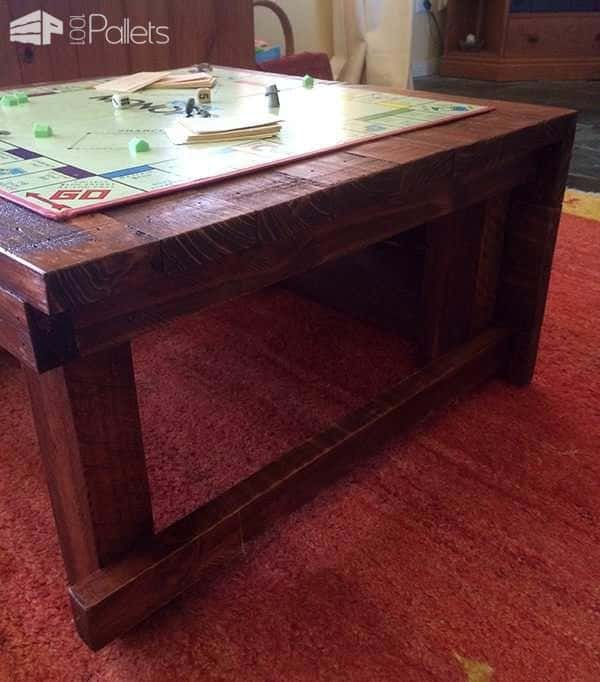 Coffee Table Side Table Combo Pallet Coffee Tables