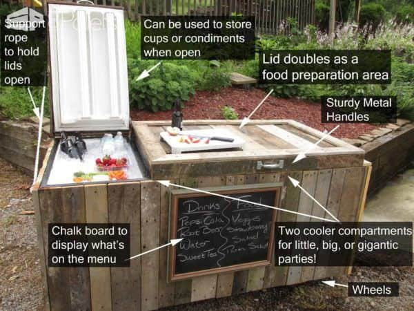 DIY Rustic Cooler From Broken Refrigerator and Pallets3