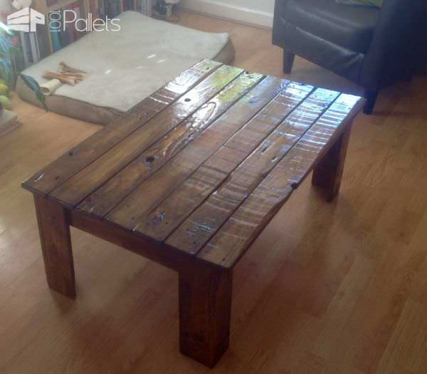 Upcycled Pallet Wood Into Table Pallet Desks & Pallet Tables