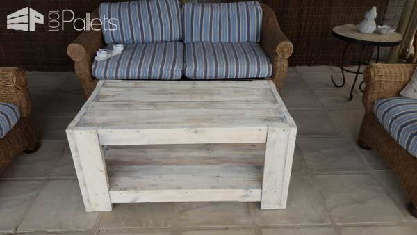 How to Make a Pallet Coffee Table (Tutorial+video) DIY Pallet Tutorials Pallet Coffee Tables