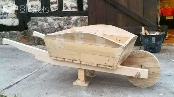 Pallet Wheelbarrow Used as a Planter & Decoration for My Garden Pallet Planters & Compost Bins