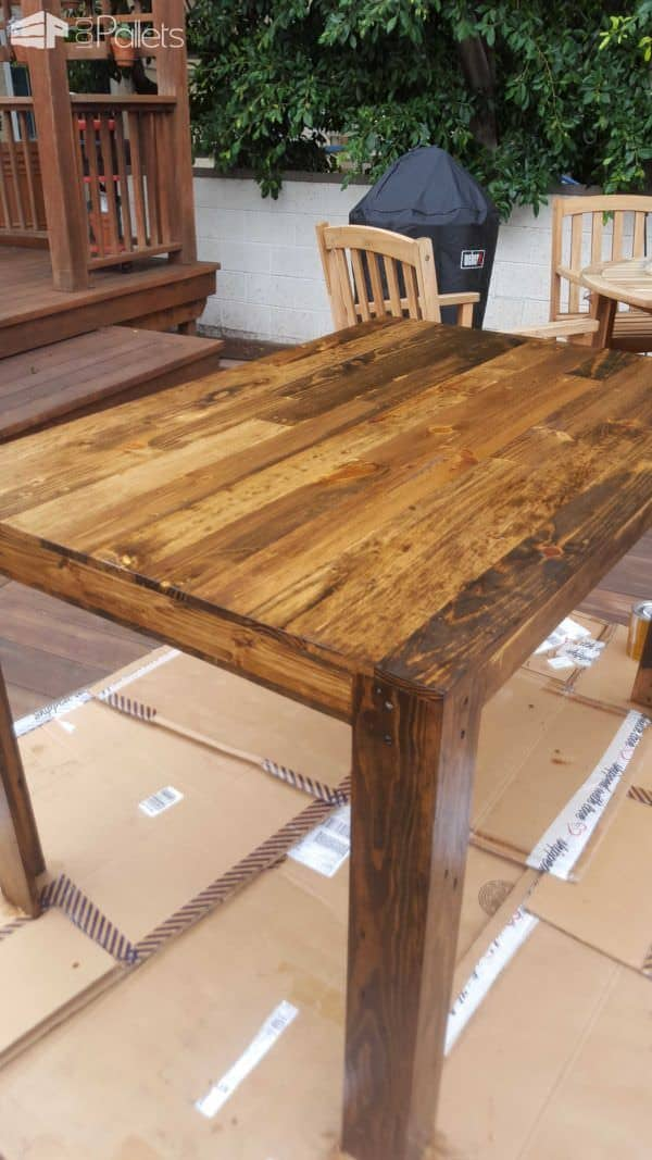 Pallet Dining Table. First Diy Project! Pallet Desks & Pallet Tables