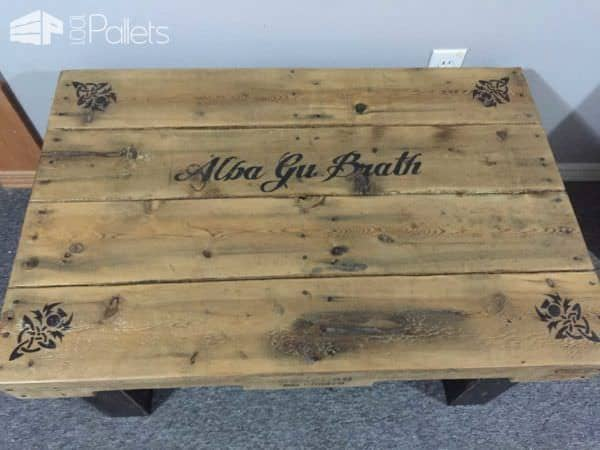 1001pallets.com-celtic-coffee-table1