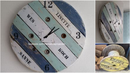 From Wirespool to Clock