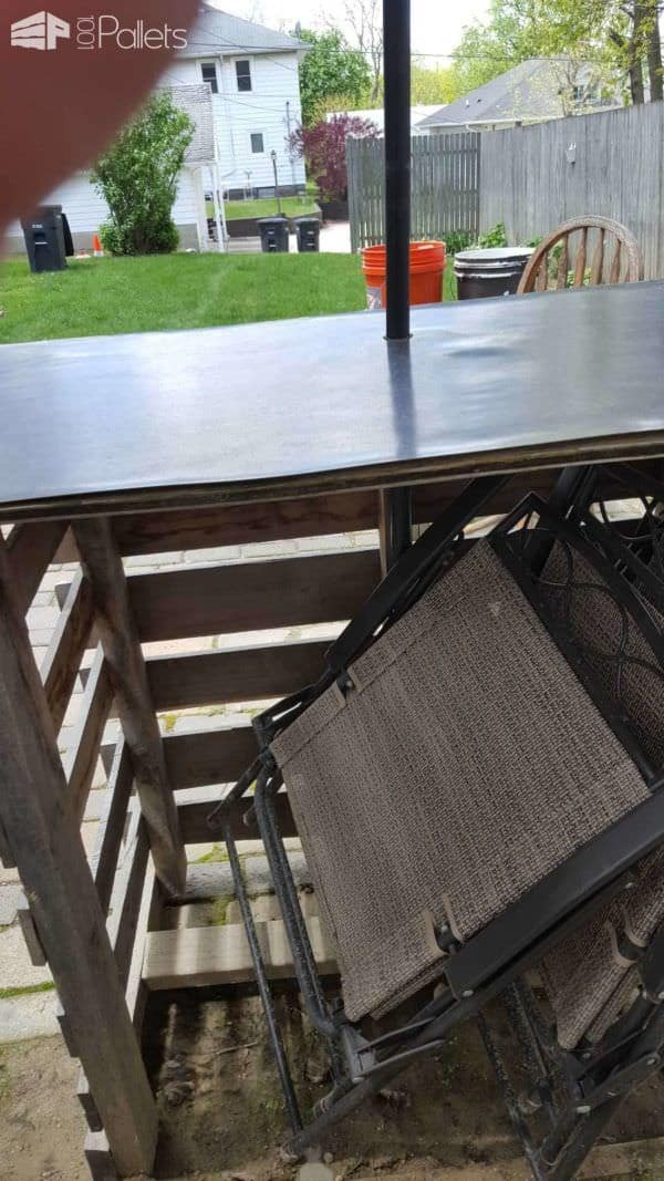 Patio Bar with Umbrella DIY Pallet Bars Pallet Terraces & Pallet Patios