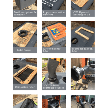 Making A Dust / Shavings Collector