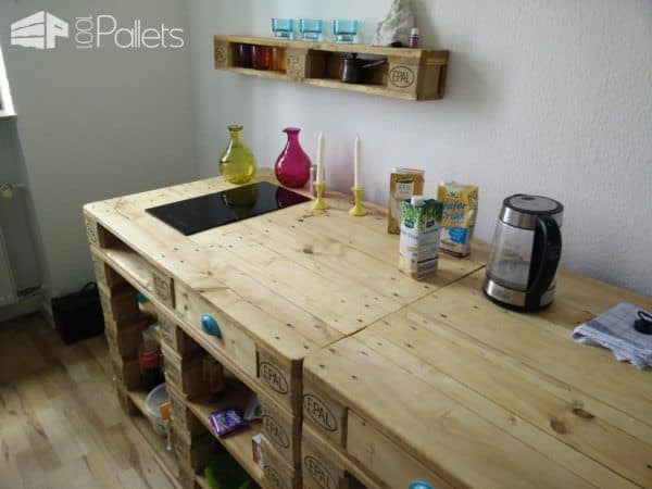 Mini Pallet Kitchenette for the Office Pallet Bars