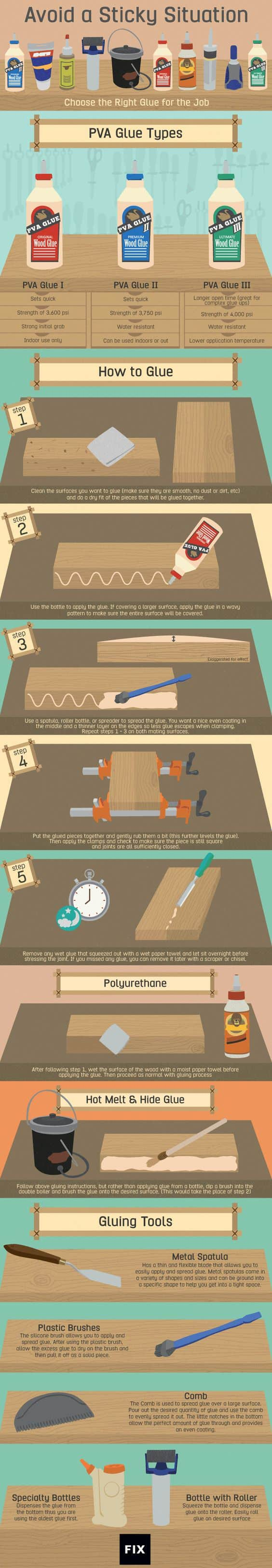 how-to-glue-wood