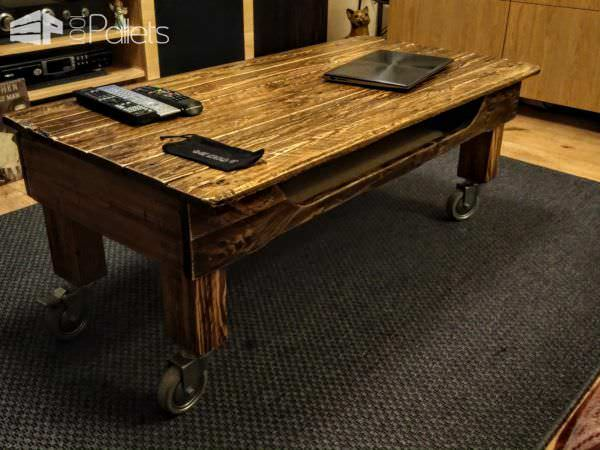 Pallet Coffee Table On Wheels3