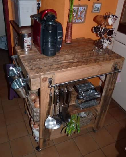 Pallet desk pallet table pallet ideas 1001 pallets for Cuisine avec table bar