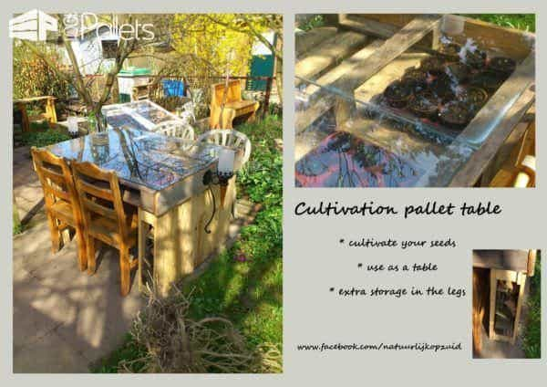Top 34 Creative Pallet Garden Ideas For Springtime! Pallets in the Garden