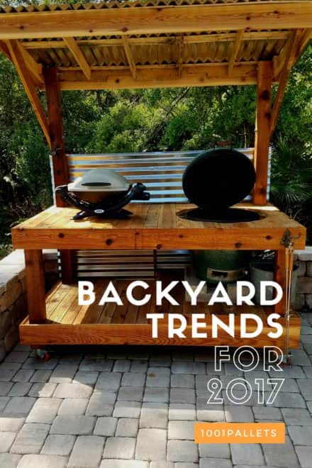 Backyard Trends for 2017