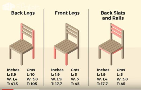 Chair Making Will Show You Clear Drawings So Can Easily Make This At