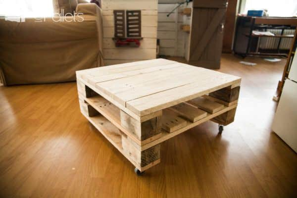 Diy Video Tutorial: Industrial Style Coffee Table DIY Pallet Video  TutorialsPallet Coffee Tables Part 64