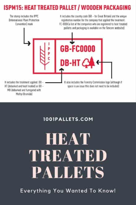 What Are Heat Treated Pallets & Why Do I Want Them?
