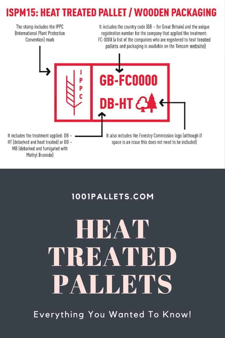 What Are Heat Treated Pallets Why Do I Want Them O 1001