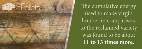 Reclaimed Wood benefits the environment - and your pocketbook.